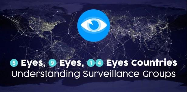 5 eyes, 9 eyes, 14 eyes vpn jurisdictions Image