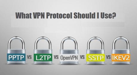 VPN Protocol Image