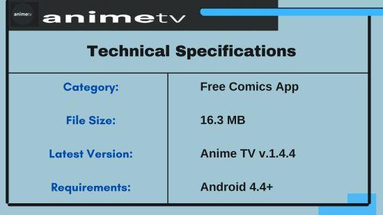 Anime TV App Infographic