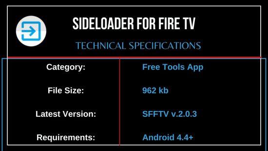 SFFTV Tech Specs 1