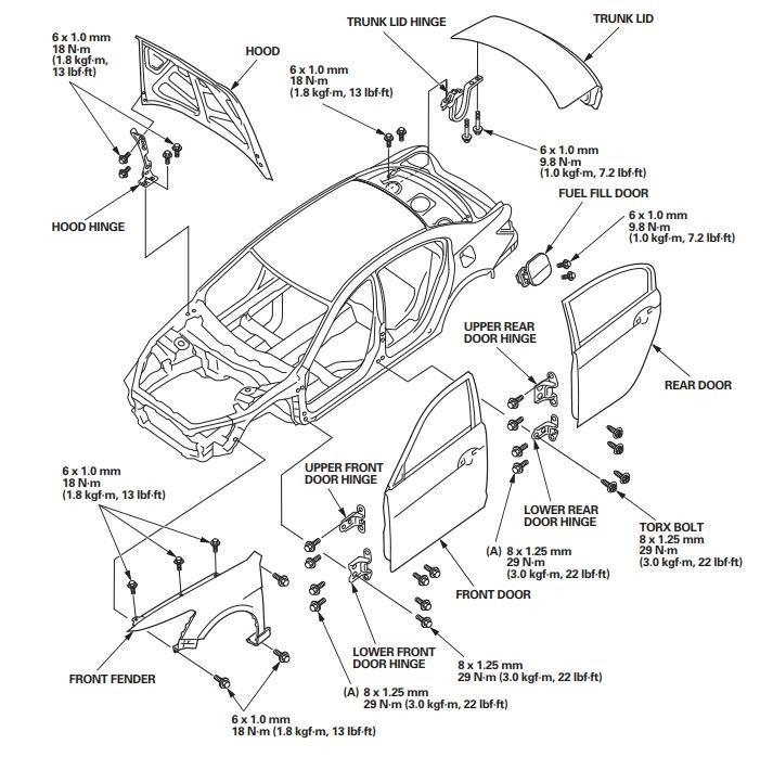 Free Download Of Chiltons Repair Manuel For 2003 Honda