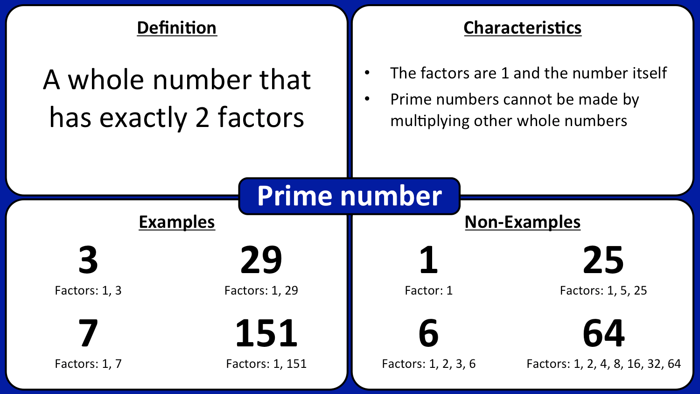 Prime Number Revisemaths