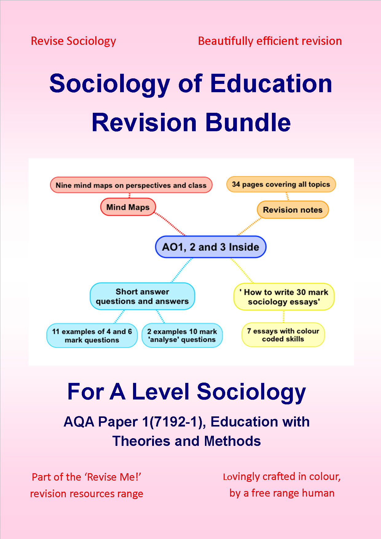 Science Topics For Essays A Level Sociology  How To Write A High School Application Essay also Essays On Health A Level Sociology Of Education Revision Bundle  Revisesociology Causes Of The English Civil War Essay