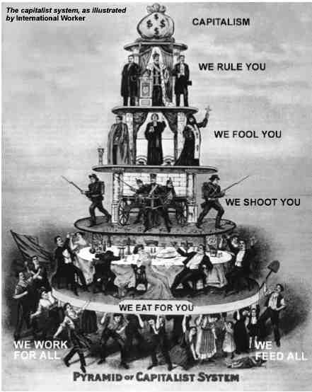 Marx: Key Ideas for AS Sociology – ReviseSociology