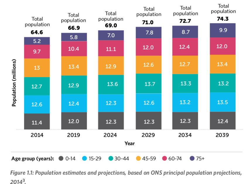 britains-ageing-population