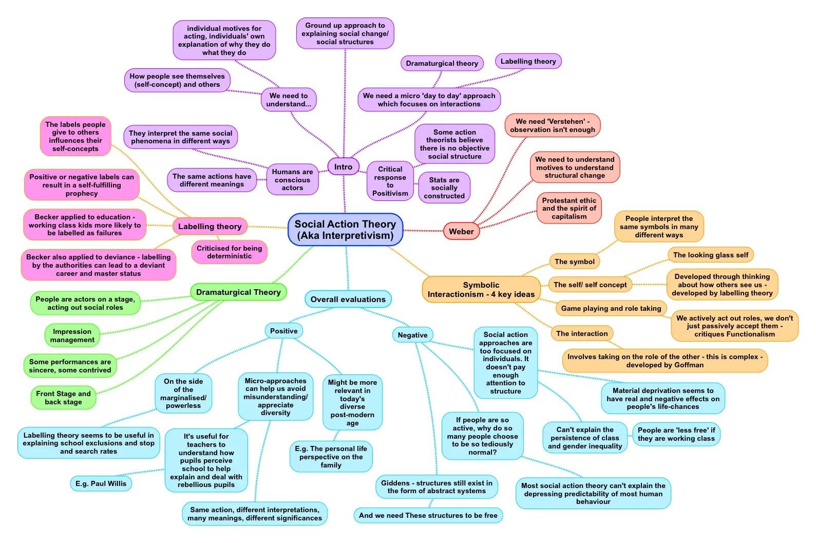 labeling theory psychology