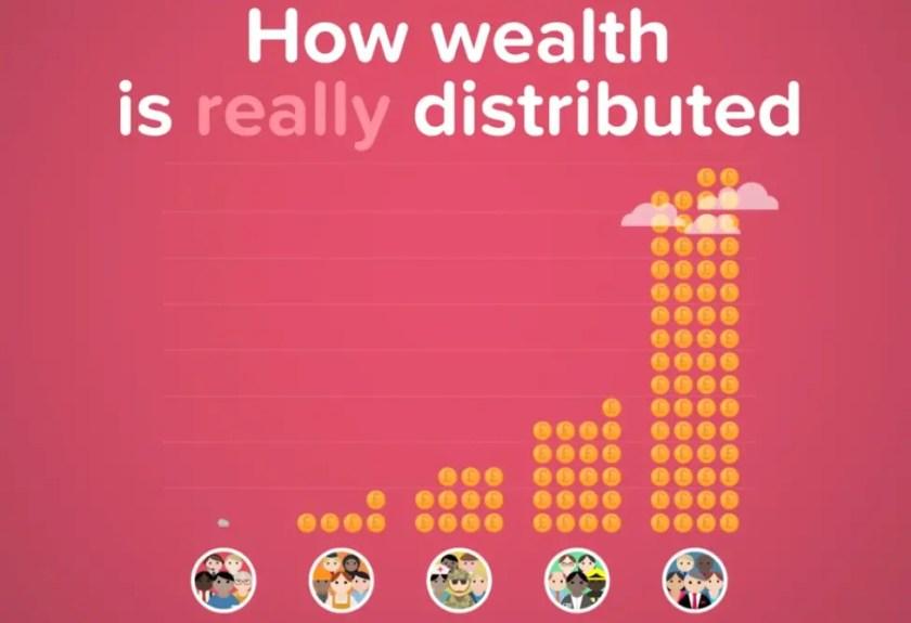 wealth-inequality-uk-3