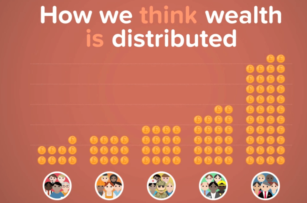 Wealth inequality UK.png
