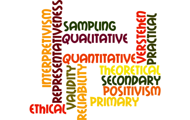 Research Methods Key Terms Definitions