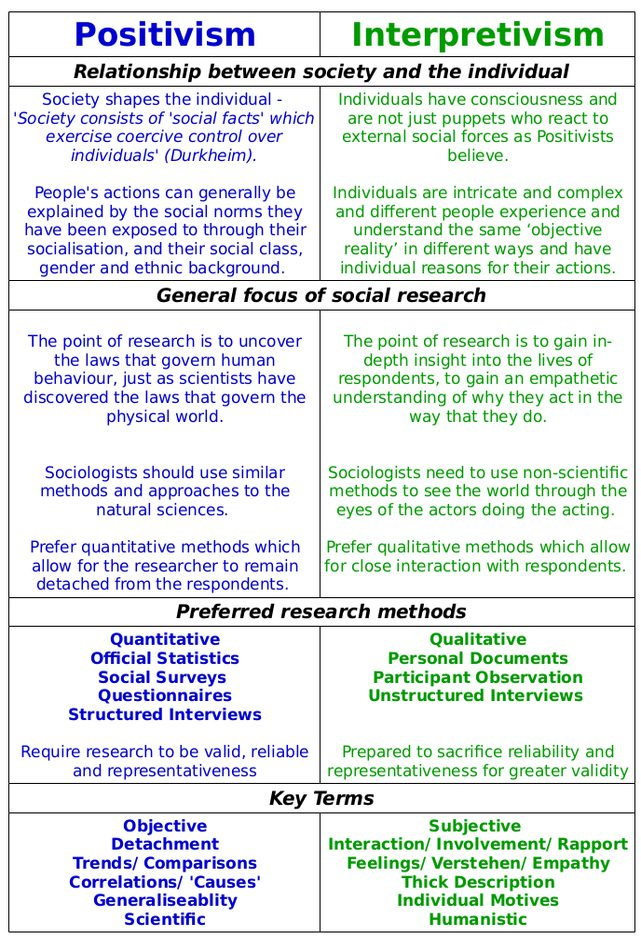 Sociology A Very Short Introduction Pdf