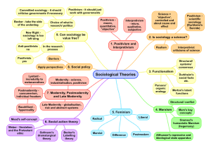 sociological-theories mind maps
