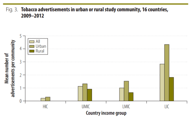 tobacco-advertising-poor-countries