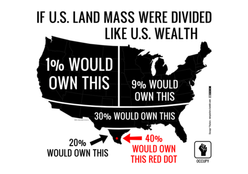 wealth-inequality-usa