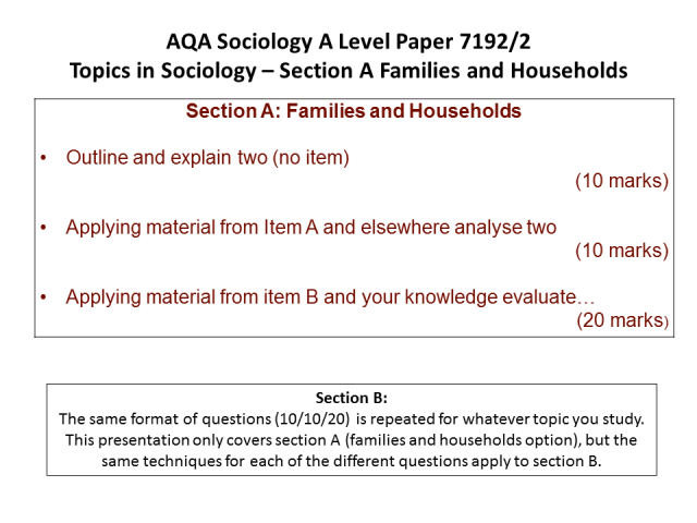 Families Households Sociology AQA Paper 2