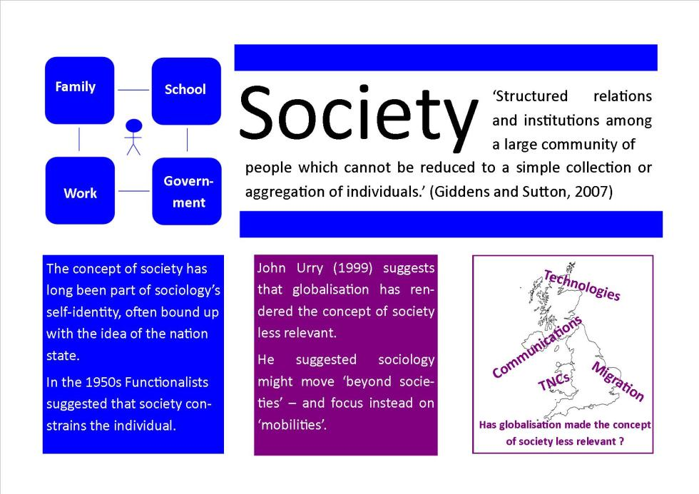 Society definition