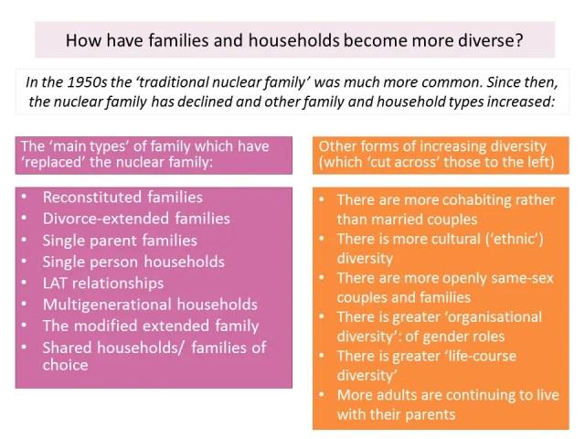 Increasing family diversity.png