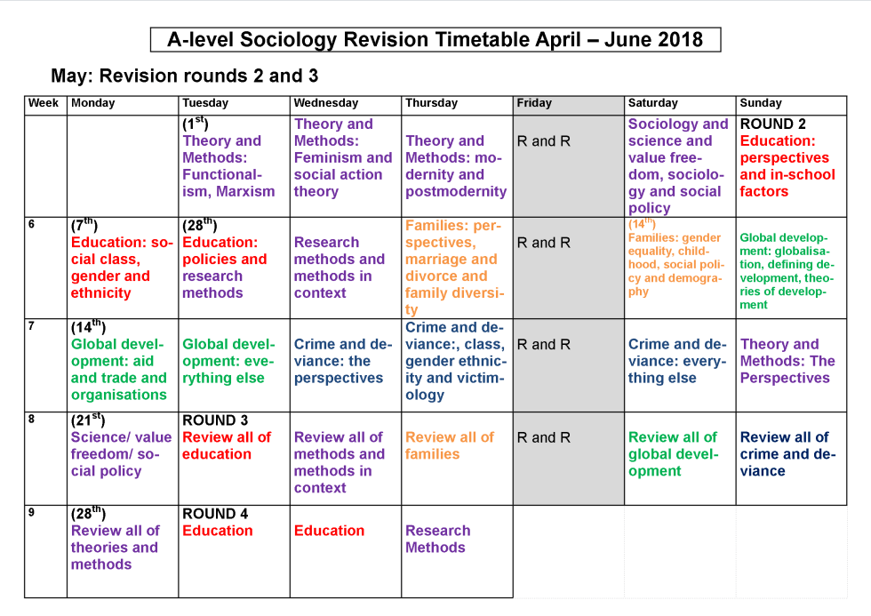 A-level sociology revision timetable