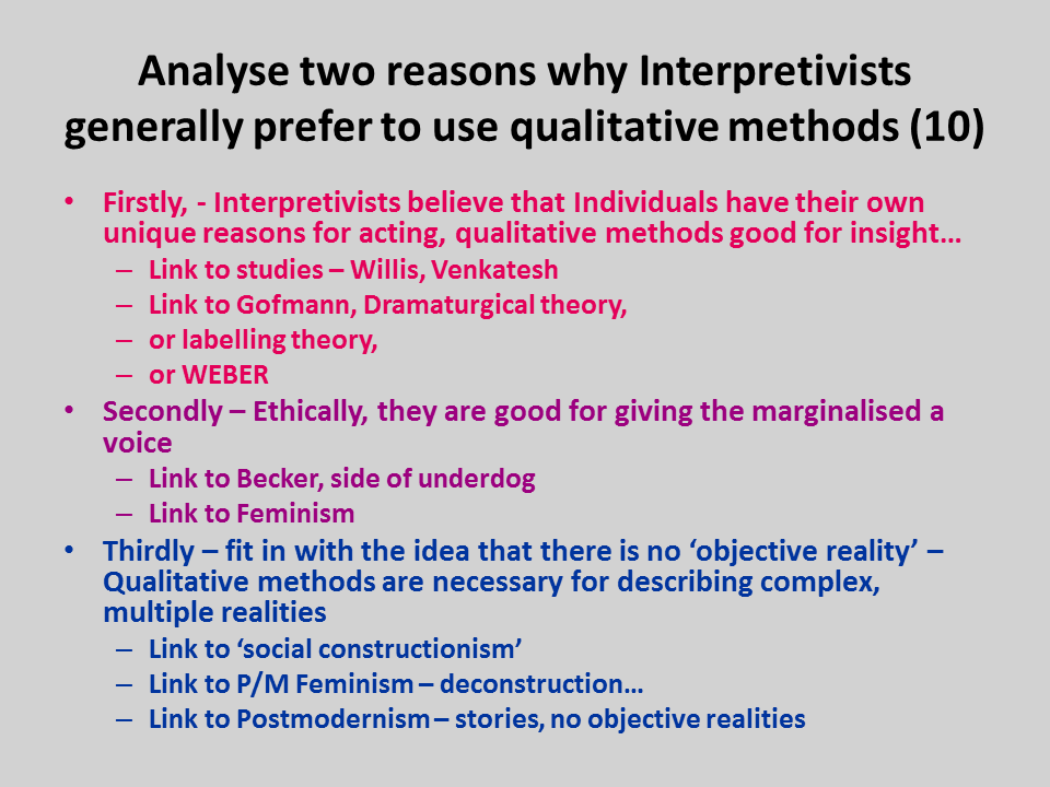 Interpretivism research methods.png