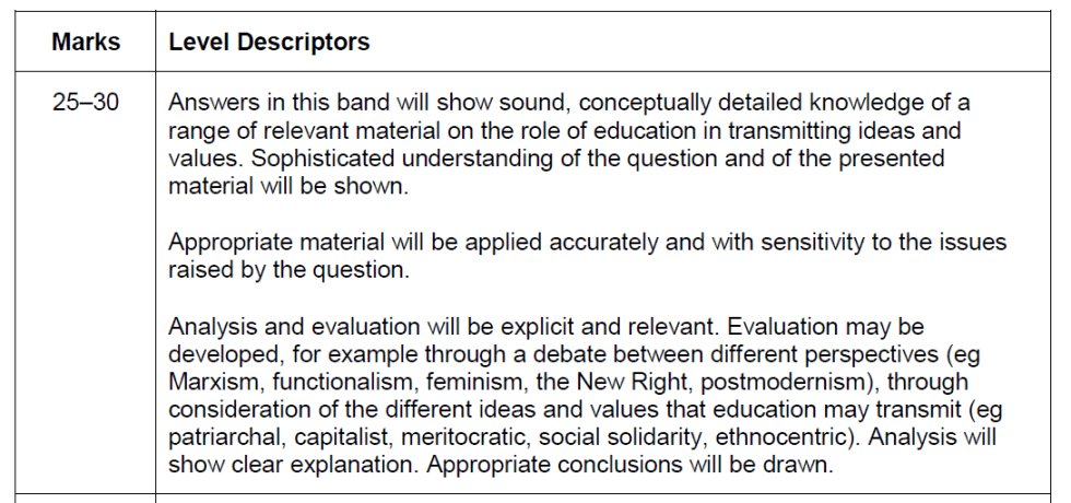 A-level-sociology-mark-scheme-30-mark-question-top-band.png