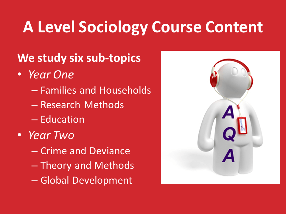 A-level sociology content.png