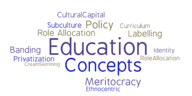 Sociology Concepts: Education