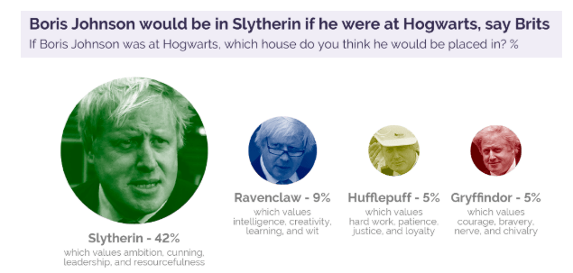 Boris Johnson Slytherin.PNG