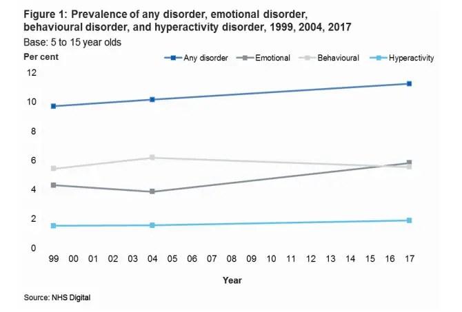 emotional disorders NHS