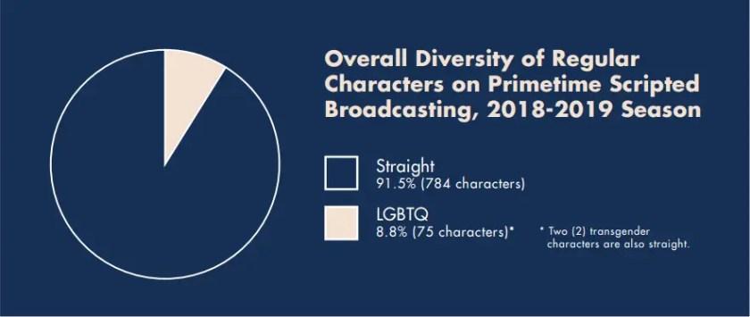 LGBT media.PNG