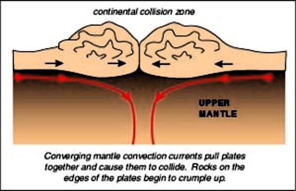 Collision zone. Image Classromatsea