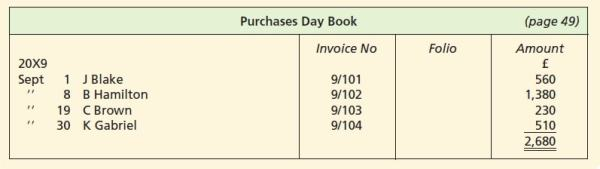 Purchases Day Book example. Image credit Frank Wood's Business Accounting 1.