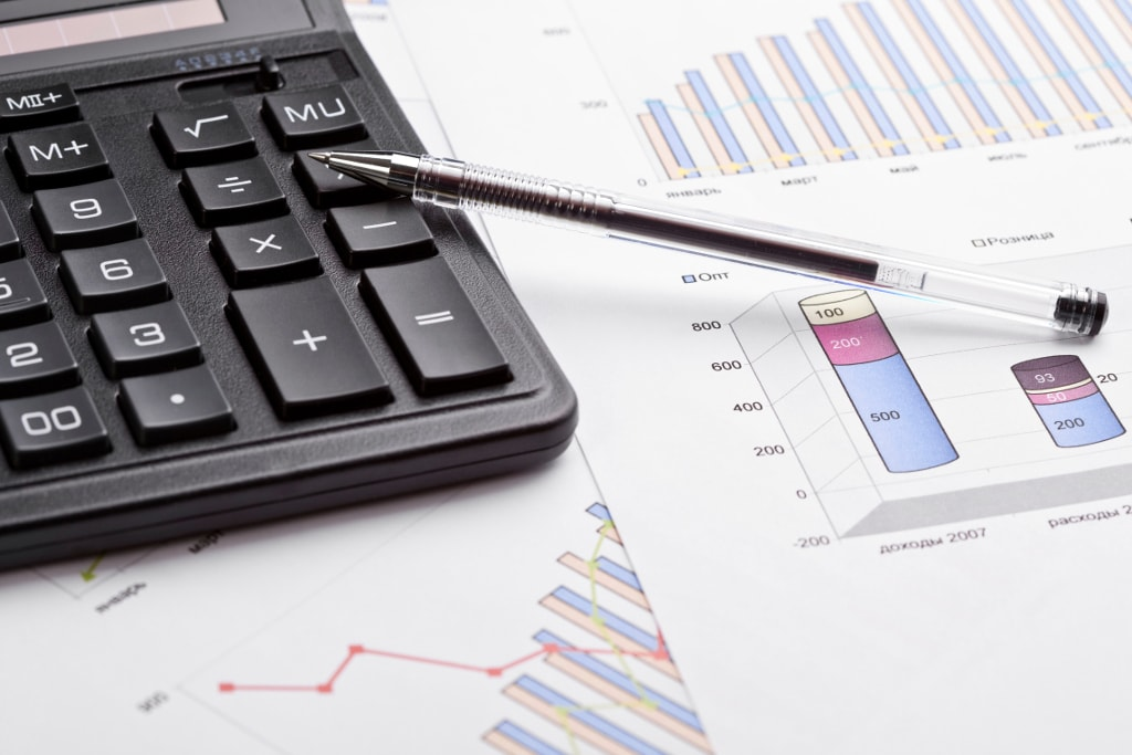 Advantages and disadvantages of cost based pricing methods