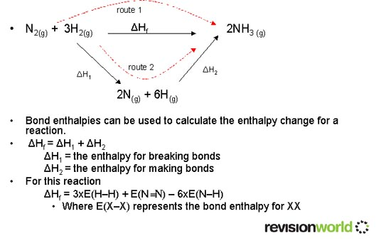 bond enthalpies a2 level