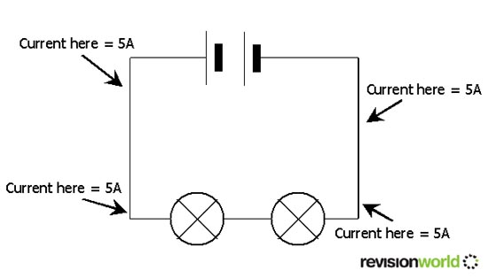 types of circuitsseries circuitin a series circuit the