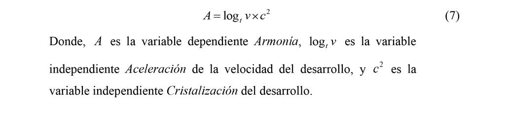Armonía Aceleración Cristalización