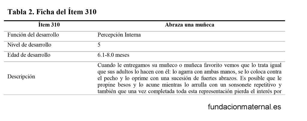 Ficha del item 310