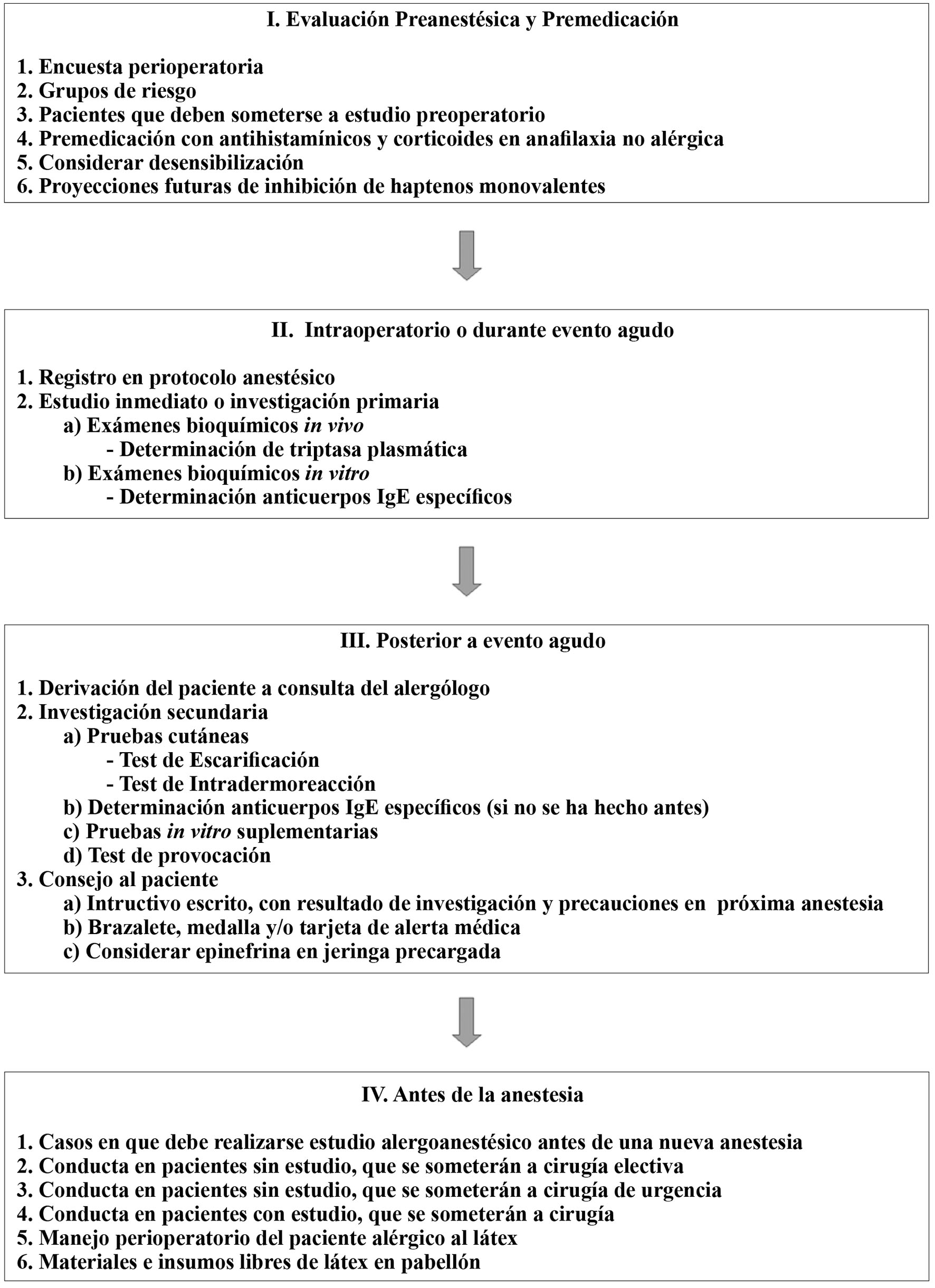 tratamiento de choque anafiláctico emedicina diabetes