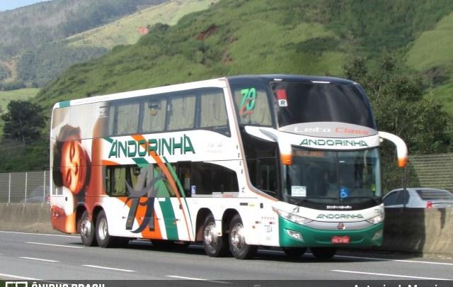 Como viajar do Rio de Janeiro a Campo Grande pagando menos de R$ 200