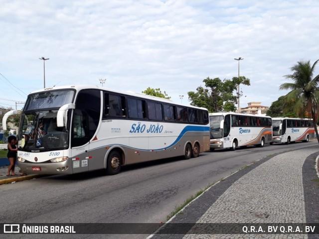 Governador do Rio amplia restrições no transportes público por conta do Coronavírus
