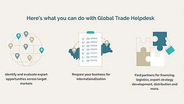 OMC, UNCTAD e ITC lanzan una herramienta destinada a las pequeñas empresas
