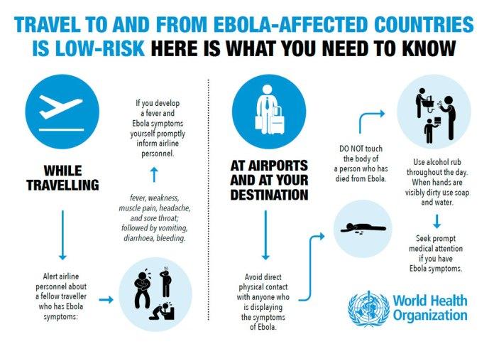 08-20-who-ebola-info-gphic