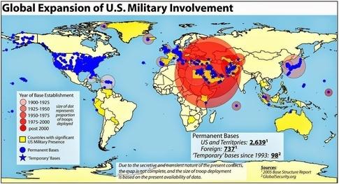 A expansão do envolvimento militar dos EUA atualmente se concentra, grande parte, em regiões de vital importância para a Rússia, próxima as suas fronteiras. Crédito: Half Pencil.