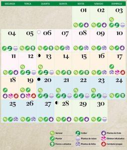 Calendário lunar de setembro.