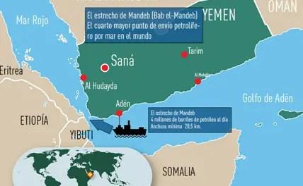 Entender el conflicto de Yemen.