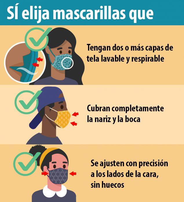 Como elegir, usar y limpiar su mascarilla