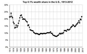 piketty-chart-1