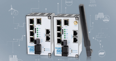 Novos gateways Ixxat Smart Grid