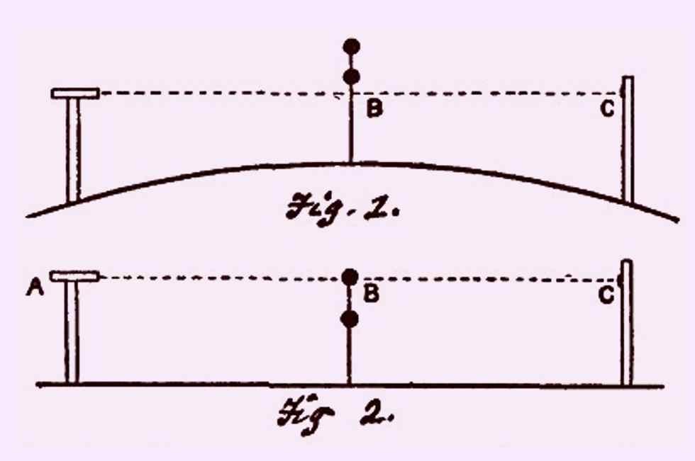 Ilustração da autobiografia de Wallace, mostrando os resultados esperados numa terra curva ou plana