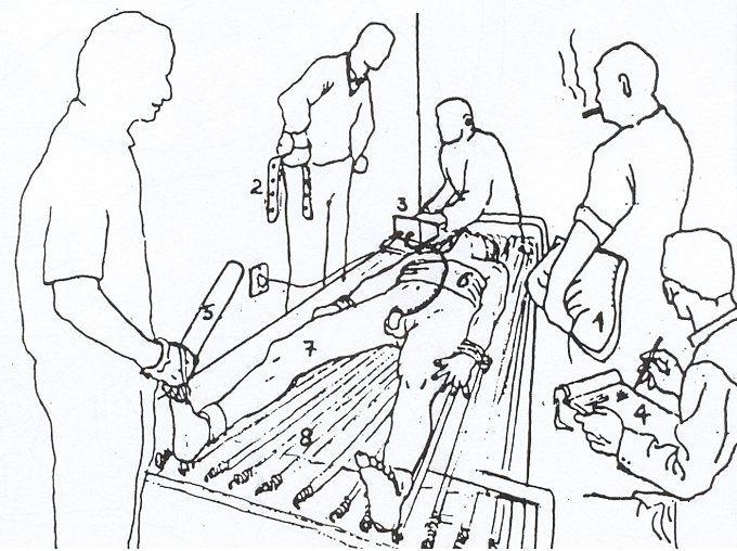 Métodos de tortura militares.