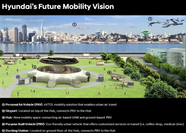 Hyundai CES 2020-2.jpg