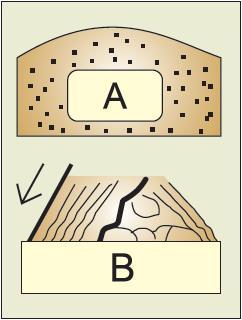 Variación del tipo de roca y de las condiciones del terreno. Clasificación geomecánica de roca
